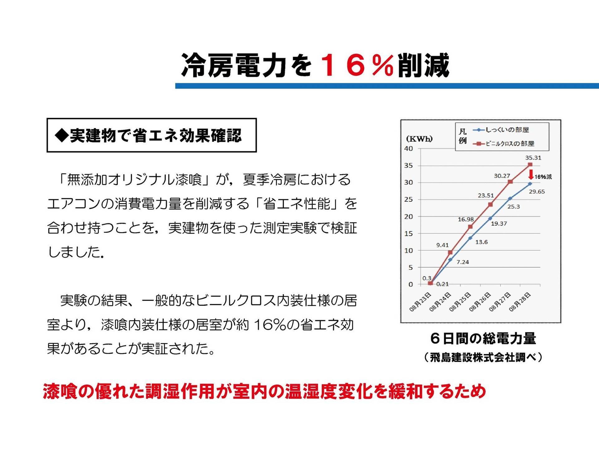 Aスライド36.JPG